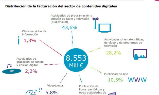 La producción digital será nuestra salvación