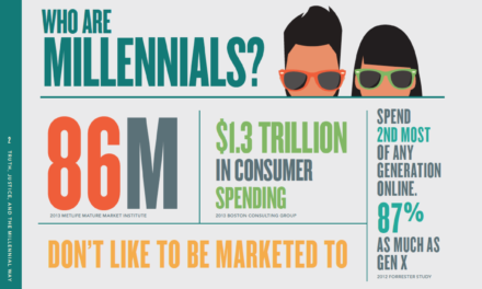 Millennials, ¿algo más que una etiqueta? (1)
