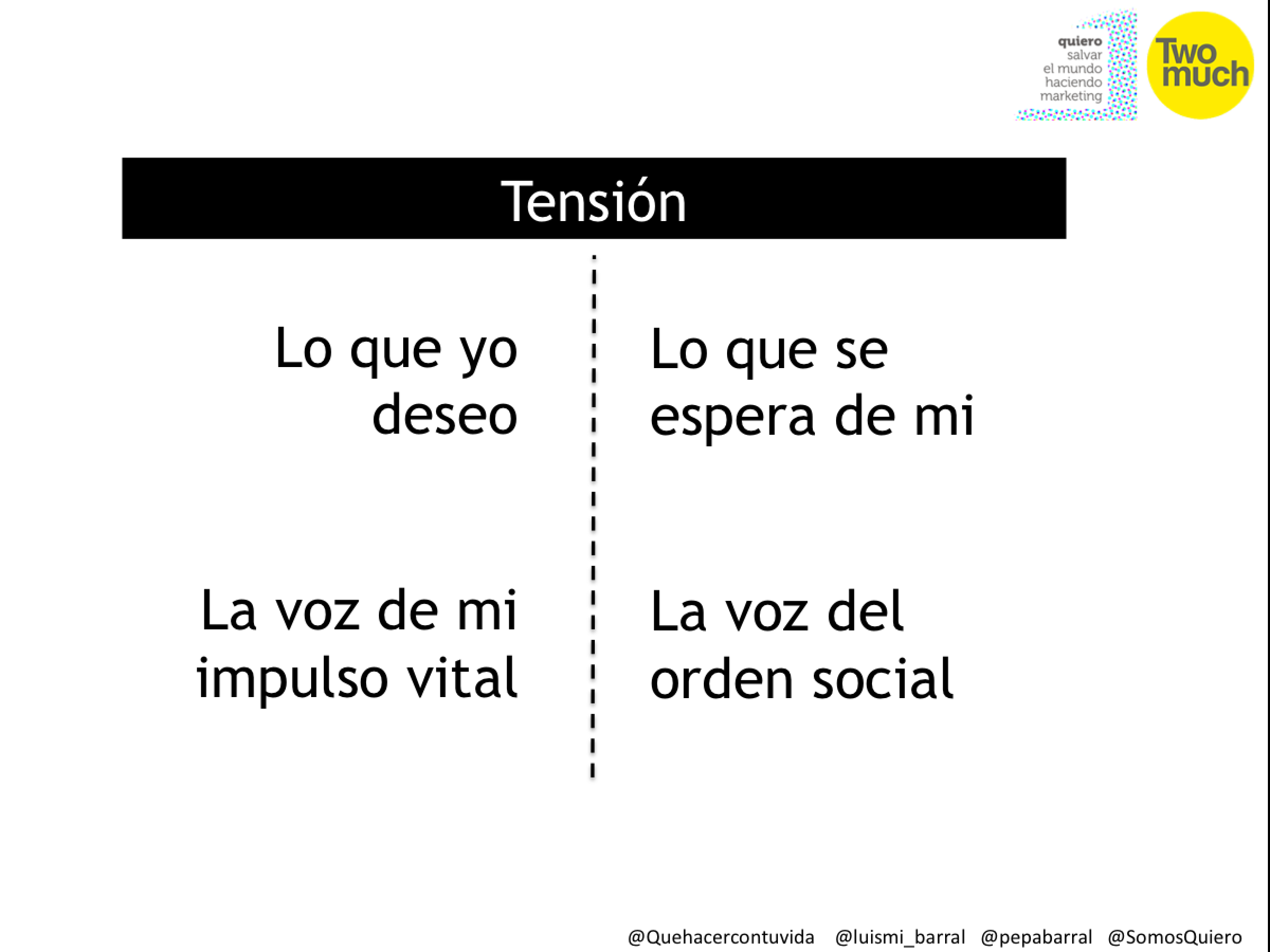 Tensión_Deseo_SeEspera