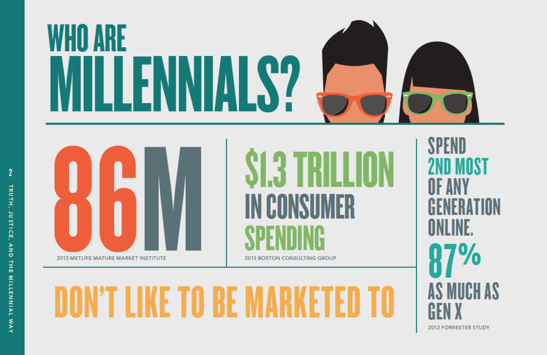 Millennials_1
